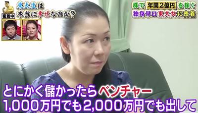 コメントするウルフ村田(村田美夏)